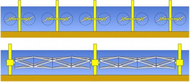 Kepler Energy хотят построить приливную электростанцию в Бристольском заливе