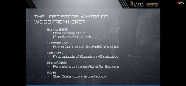 Расписание выхода FPS модуля и сюжетной кампании Star Citizen
