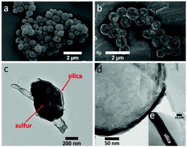 Изолированные стеклом частицы серы могут повысить эффективность аккумуляторов на 1000%