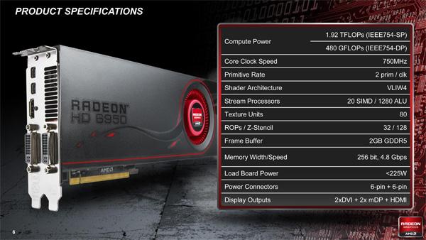 AMD выпустила видеокарту Radeon HD 6930.