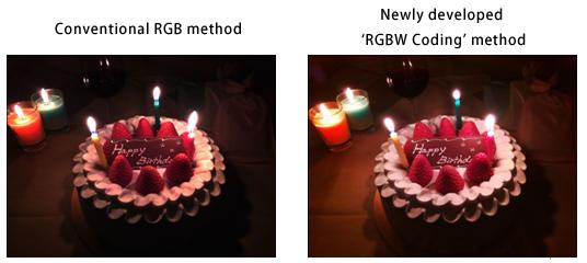 В  CMOS сенсорах Sony нового поколения будут использоваться функции кодировки RGBW и HDR Movie
