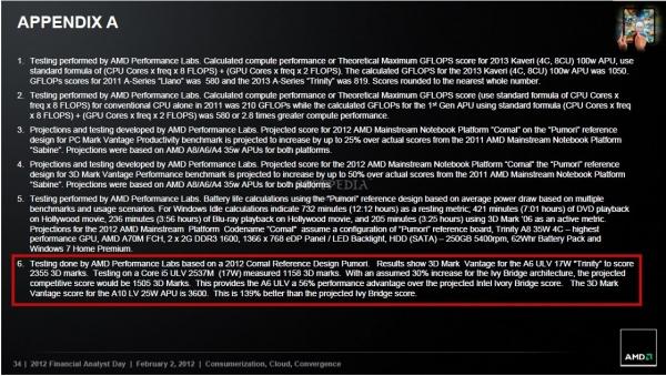 Планы AMD по выпуску процессоров для мобильных систем