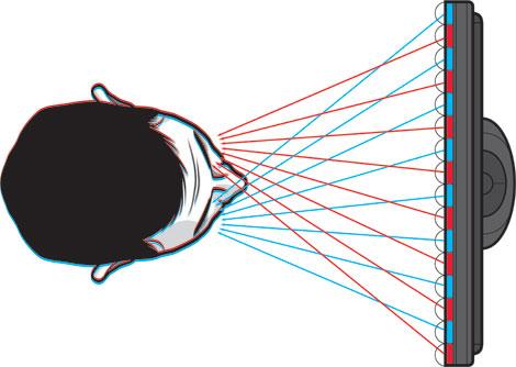 3DeeScreen превращает 2D дисплей ноутбука в Glasses-Free 3D