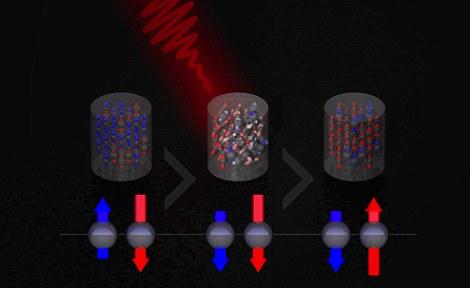 Новая технология позволяет записывать информацию на магнитные носители со скоростью несколько терабайт/сек