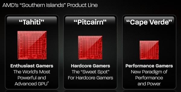 "Появились спецификации видеокарт серии AMD Radeon HD 7800 ""Pitcairn"""