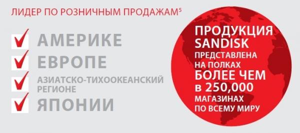 SanDisk: занимательная инфографика