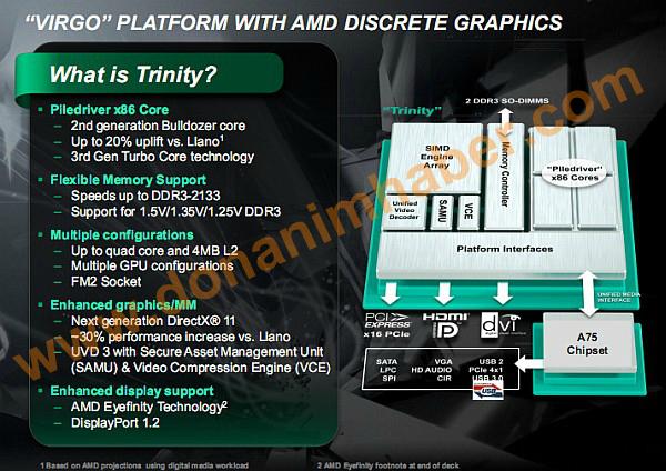 CES 2012: AMD продемонстрировала новый APU Trinity, ориентированный на использование в ноутбуках