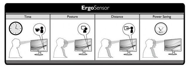 Сенсорика нового монитора от Philips: с заботой о здоровье