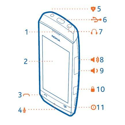 Nokia 306 - новый телефон Asha S40?