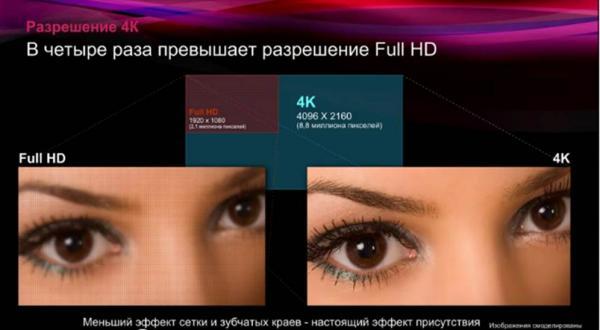 Sony представила новый проектор для домашнего кинотеатра - VPL-VW1000ES